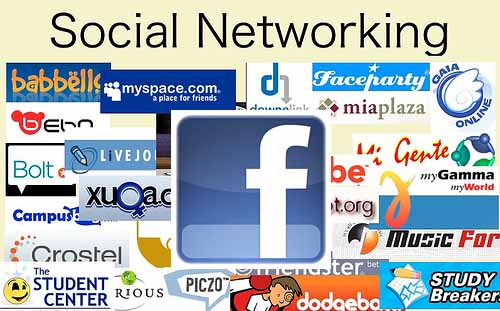 Facebook no1 social networking site